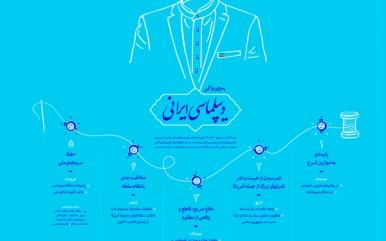 دیپلماسی ایرانی