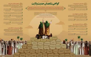 اینفوگرافی عید غدیر