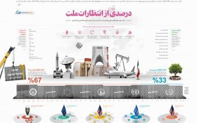 بیانیه لوزان و تعهدات ایران